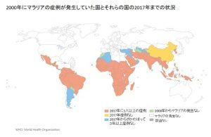 マラリアのリスクのある国